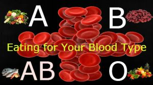 Eating-for-Your-Blood-Type