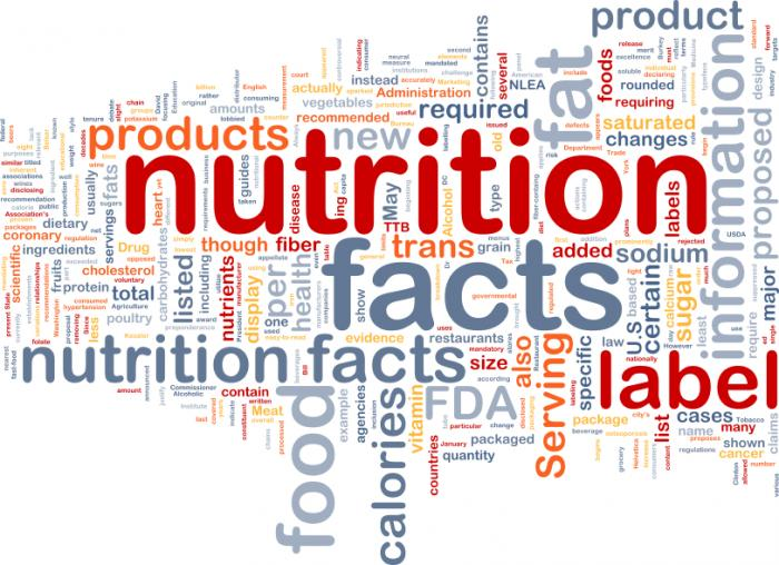 words associated with nutrition health fitness